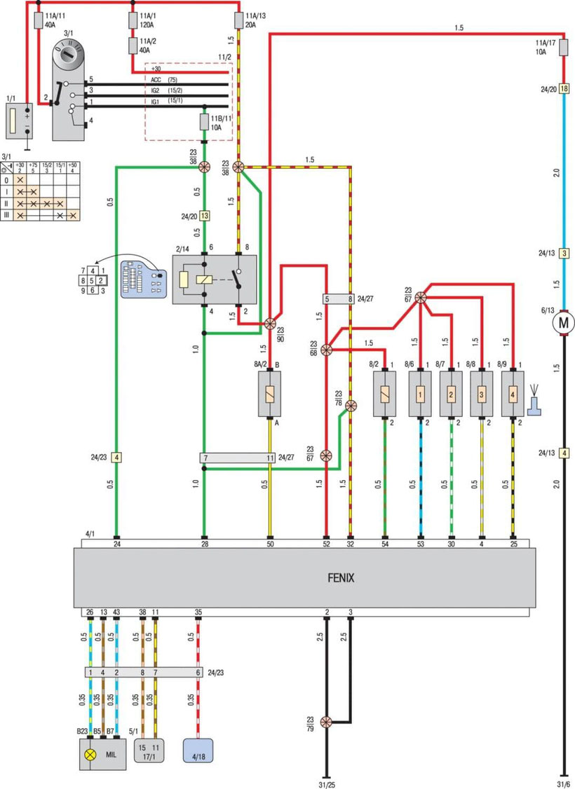 Volvo S40 Wiring Diagrams