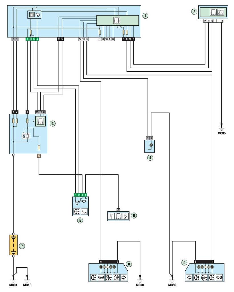 Peugeot 308 Wiring Diagrams