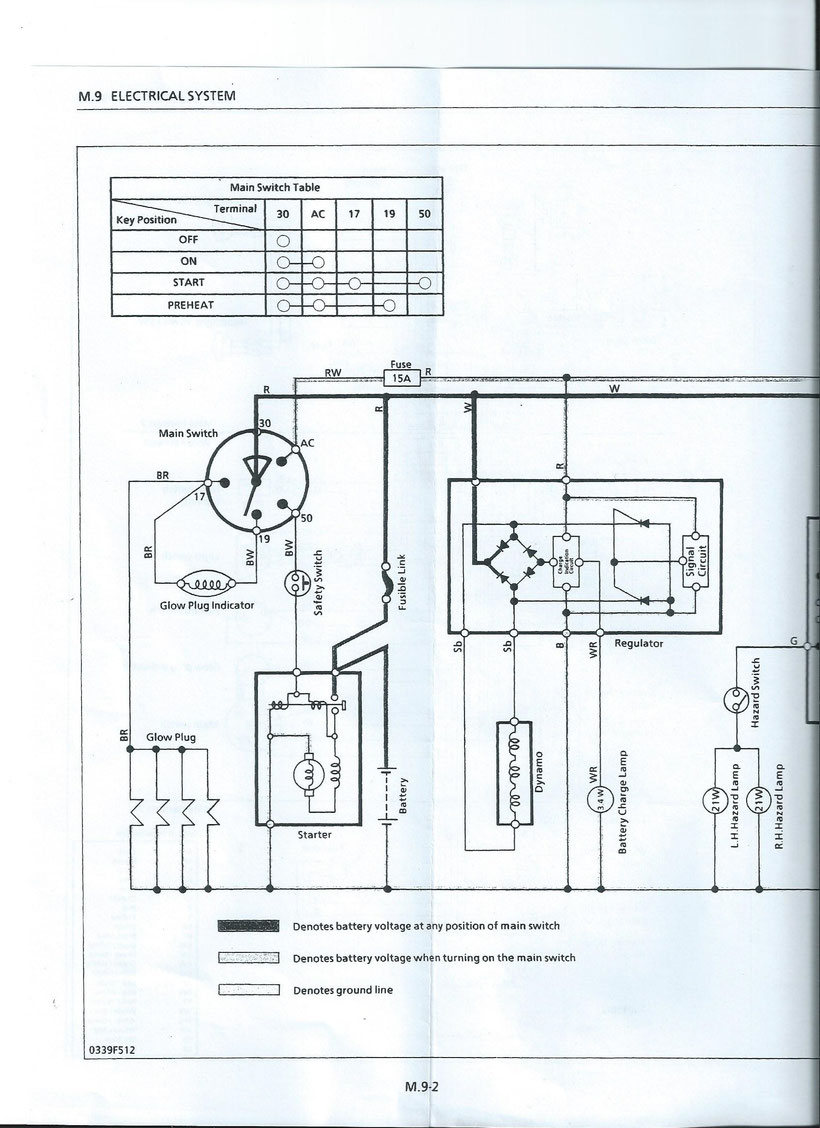 Kubota Tractor Wiring Diagrams Car