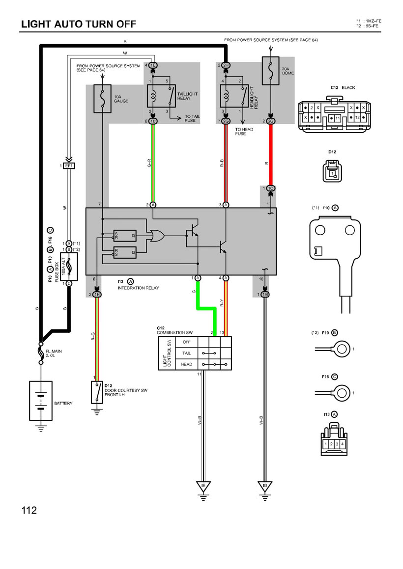 TOYOTA CAMRY Wiring Diagrams - Car Electrical Wiring DiagramCar Electrical Wiring Diagram - Jimdo