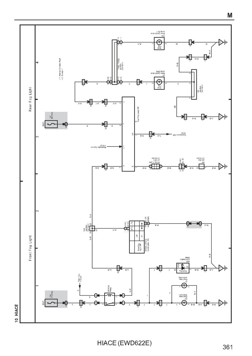 1982 Fx Wiring Diagram
