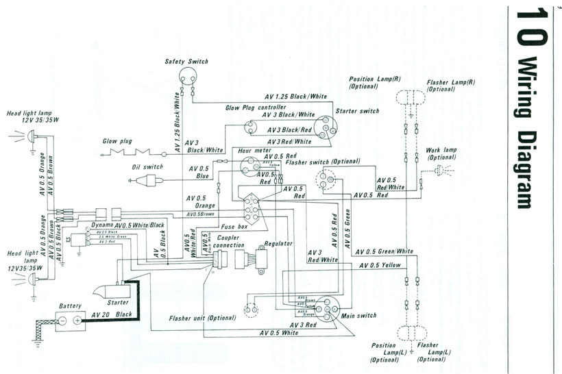 Diagram  B2320 Kubota Tractor Wiring Diagrams Full