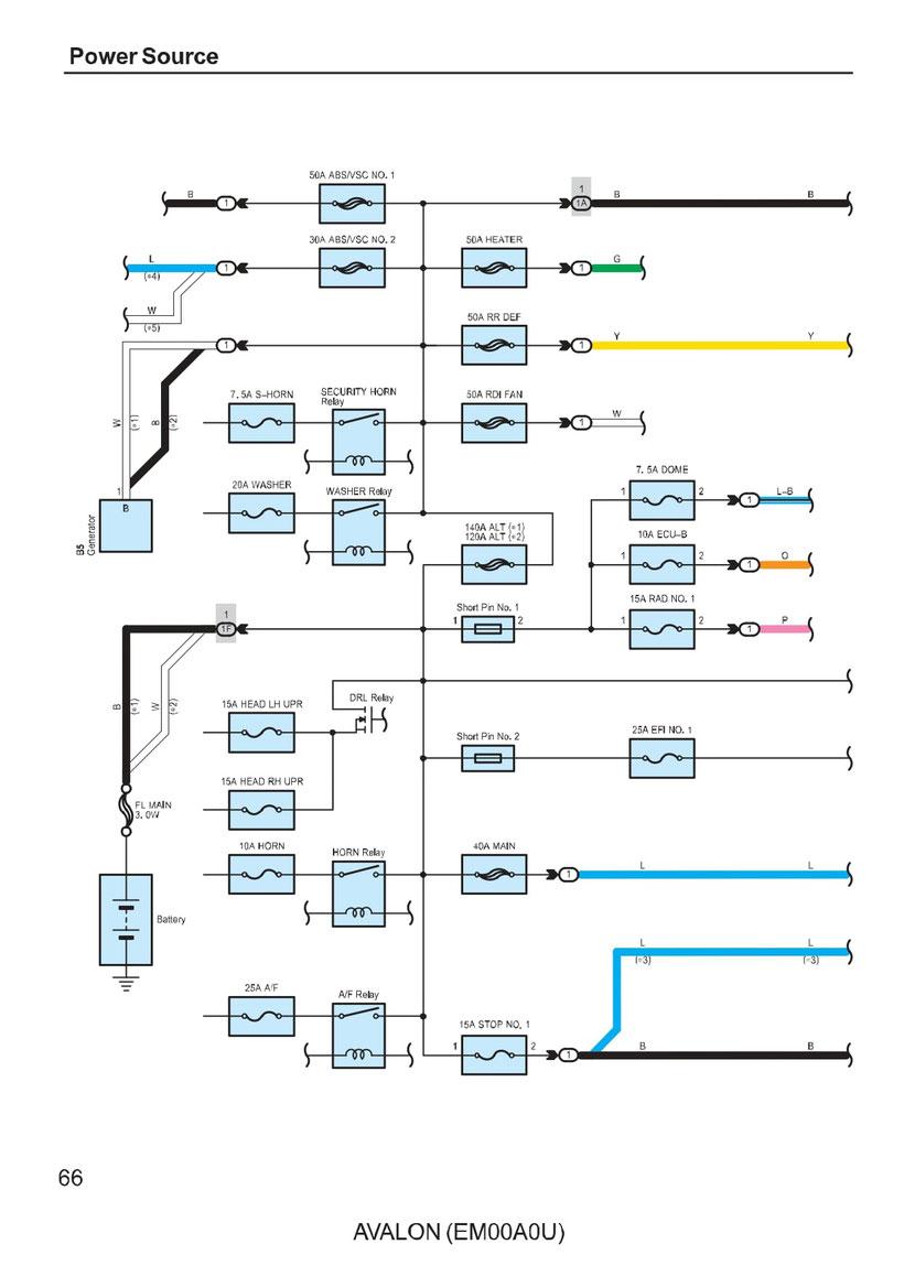 Toyota Avalon Wiring Diagram from image.jimcdn.com