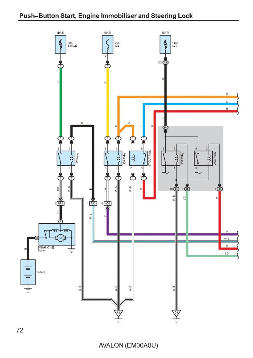 [DIAGRAM_38EU]  TOYOTA AVALON Wiring Diagrams - Car Electrical Wiring Diagram | Toyota Electrical Wiring Diagrams |  | Car Electrical Wiring Diagram - Jimdo