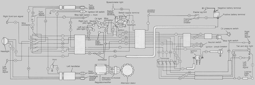 harley davidson fx wiring diagrams - car wiring schematics on  electrical diagrams, evo x part