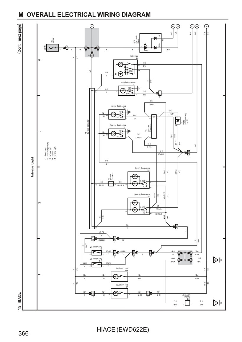 toyota hiace wiring diagrams - car electrical wiring diagram  car electrical wiring diagram - jimdo