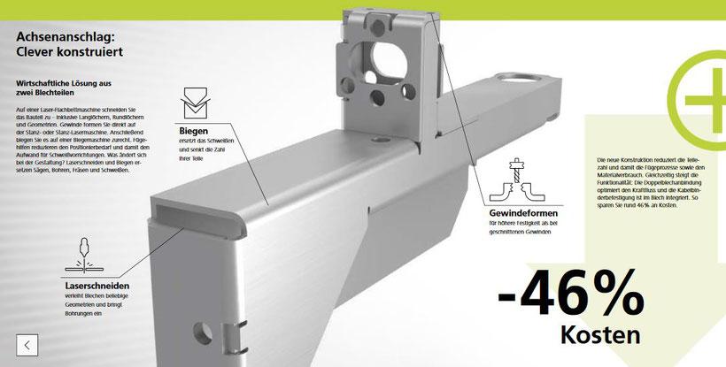 Achsanschlag und eingesetzte Technologien (Biegen, Gewindeformen, Laserschneiden) sind zu sehen