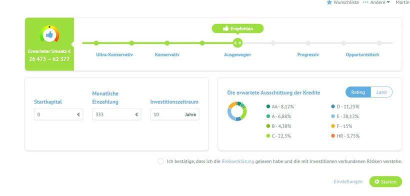 P2P Plattform Bondora Erfahrungen