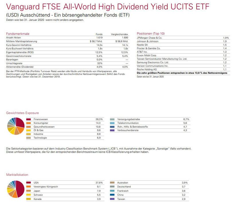 Vanguard Dividenden ETF