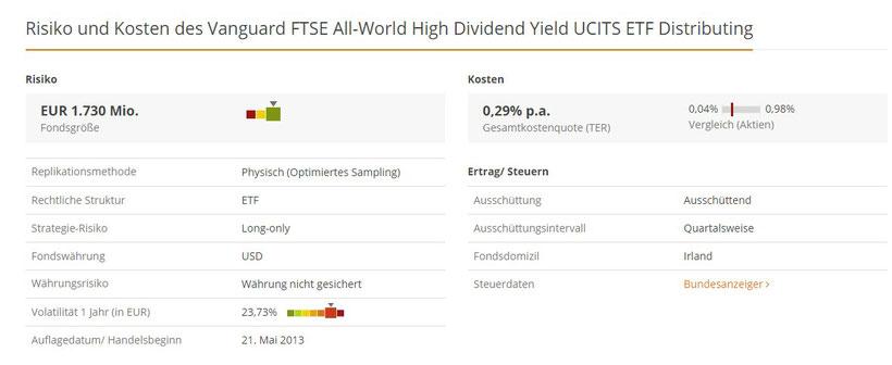 Beispiel Dividenden ETF Vergleich Vanguard