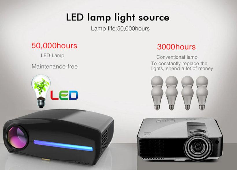 Wzatco C2 lampe 50000 heures