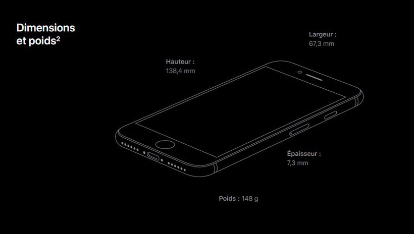 iPhone SE 2020 dimensions