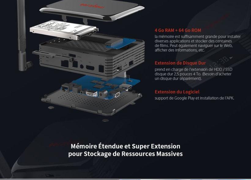 Magicsee N5 Plus caractéristiques