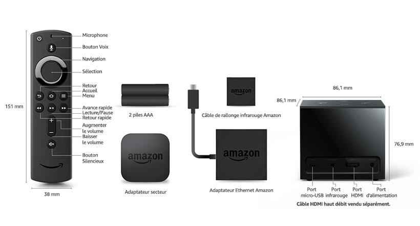 Amazon Fire TV Cube connectique