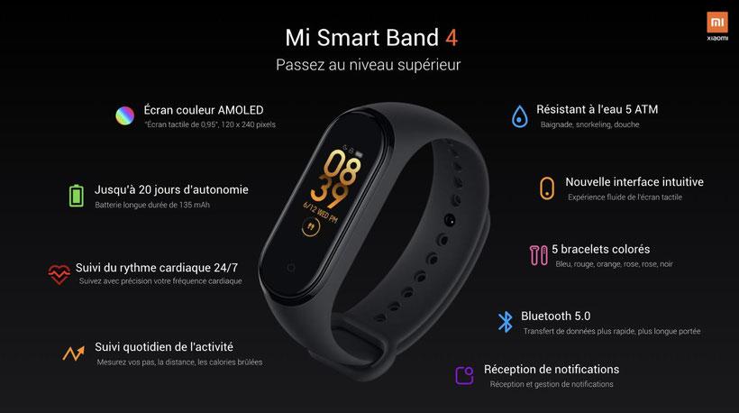 Xiaomi Mi Band 4 caractéristiques