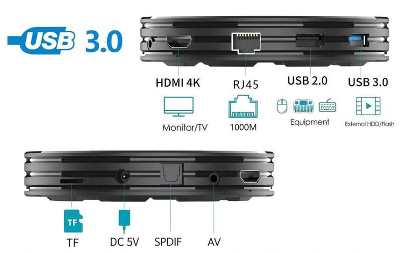 HK1 X3 connectique