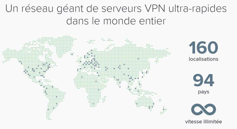 ExpressVPN nombre de Serveurs et localisation pays
