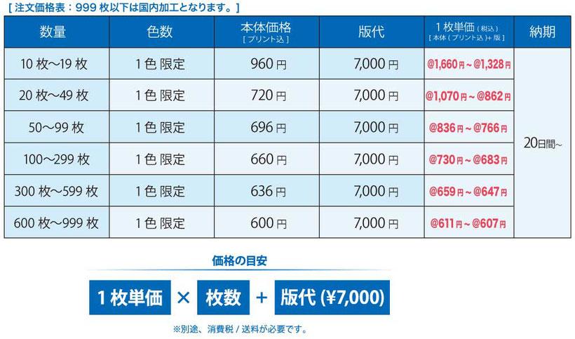 サイドポケット付きナップサック 10枚〜999枚の価格表です。