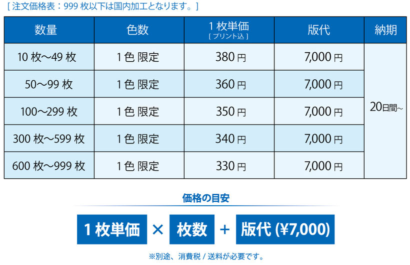 WRB-101 両紐ランドリーバッグ(ナップサック)国内加工価格表です。