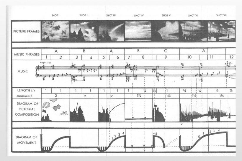Схема, созданная Эйзенштейном для фильма «Александр Невский», Лондон, 1948
