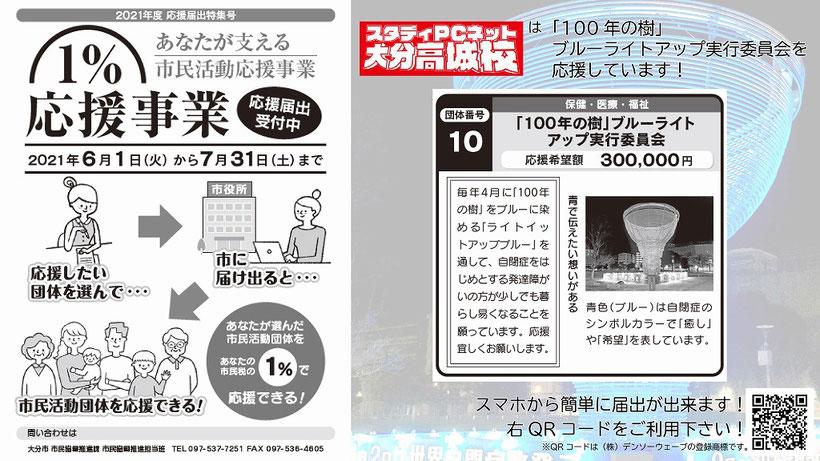 エクセルで特定のセルを選ぶと日本語入力に自動で切替わるように設定するイメージ画像