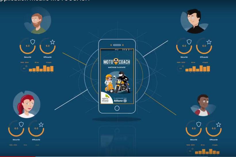 Motocoatch, l'application April Moto Assurances