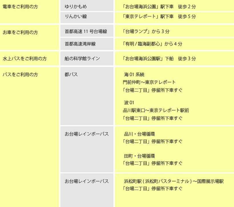 アクセス デックス東京ビーチ