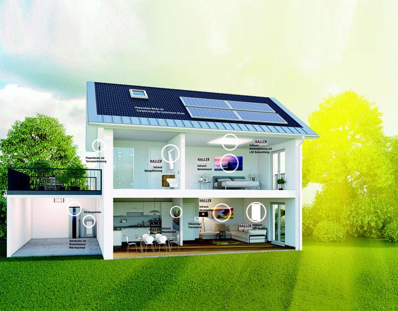 Energiefreiheit Energiekosten senken senec Cloud