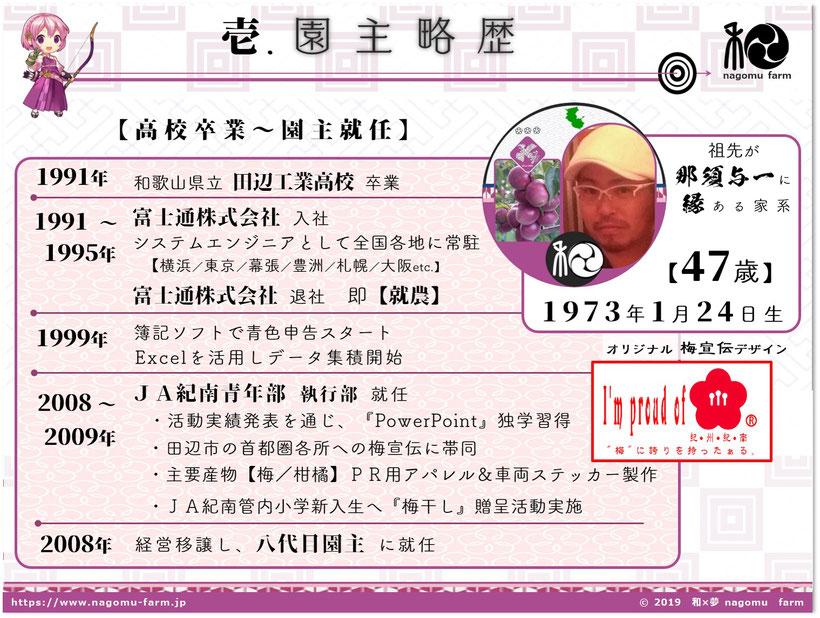 園主略歴 和×夢 nagomu farm 八代目園主