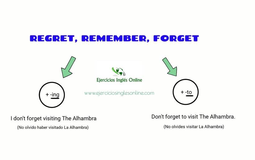 Regret, remember, forget - gerundios e infinitivos