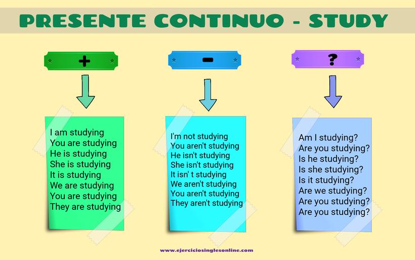 Conjugación presente continuo verbo study en inglés.