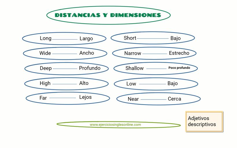 adjetivos distancias y dimensiones en inglés.