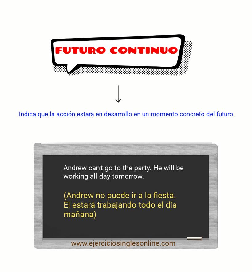 Futuro continuo en inglés