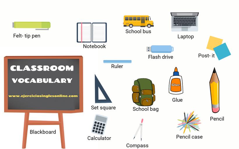 Vocabulario de clase en inglés.