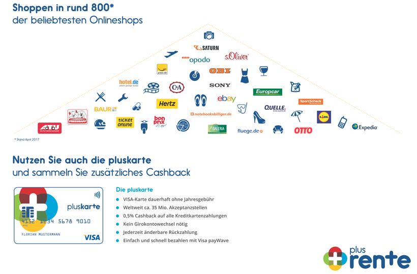 Onlineshops, Visacard, plusrente