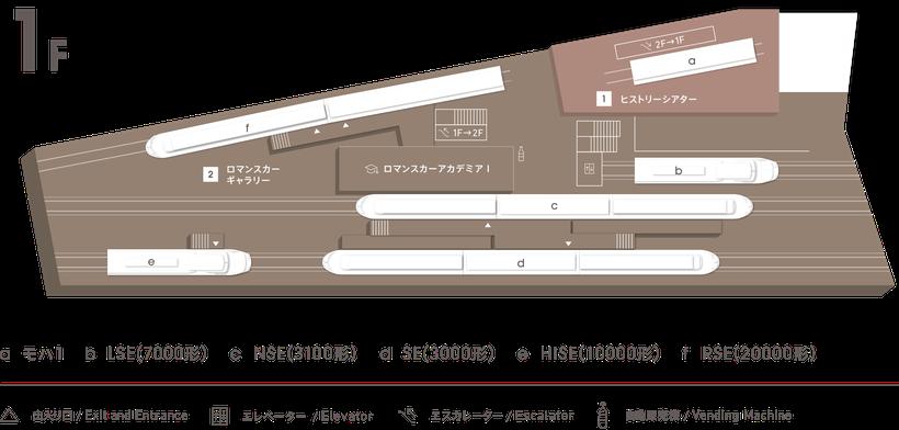 小田急ビルサービス ロマンスカーミュージアム