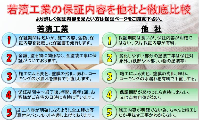 札幌塗装業者若濱工業の保証と他社保証を比較!