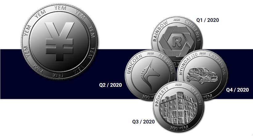 YEM Silver Coins - Sibermünzen  mit eigener Prägung