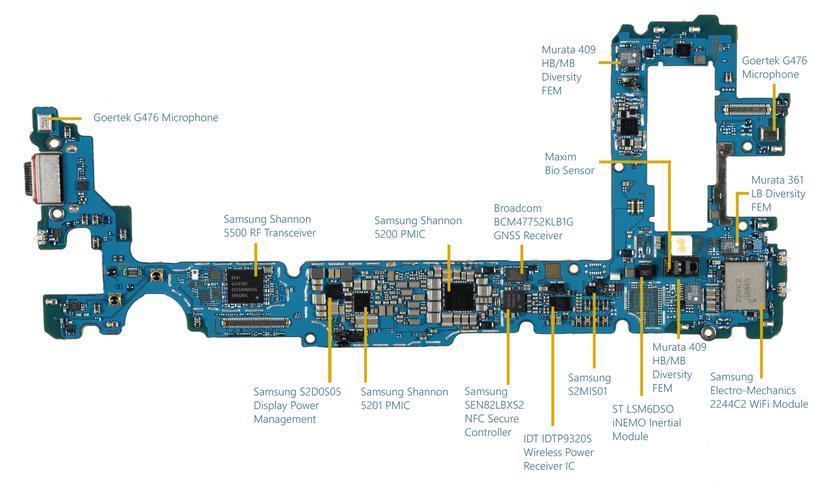 Samsung Galaxy S10 Schematics