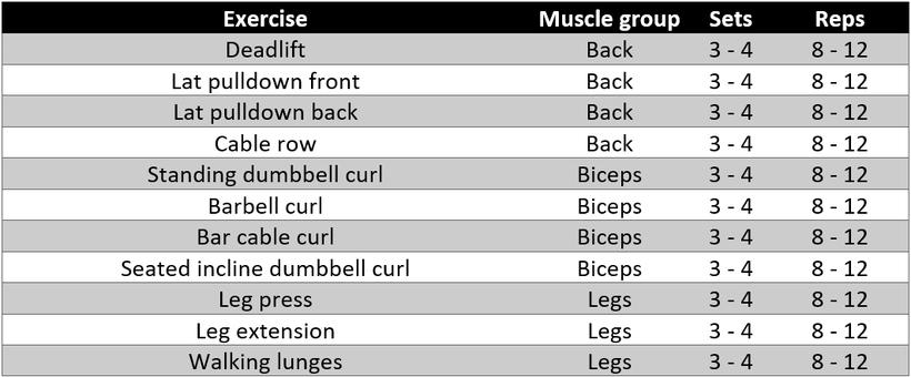 Hardcore Bodybuilding Workout Plan Food Fitness