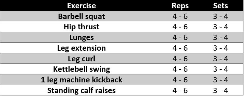 leg workout developing muscle strength squat leg press hamstring quadriceps calves