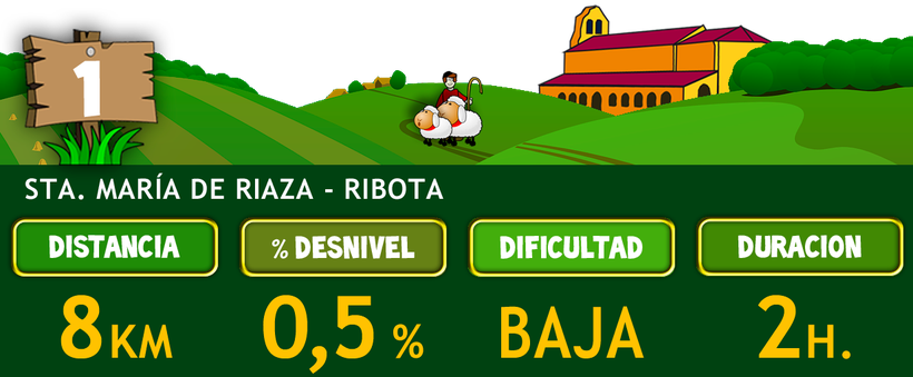 Ficha técnica del Tramo 1: Sta. María de Riaza - Ribota