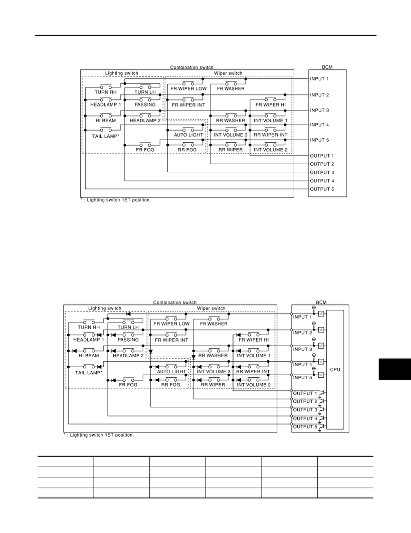 NISSAN Tiida Wiring Diagrams - Car Electrical Wiring Diagram on nissan electrical diagrams, nissan ignition key, nissan brakes diagram, nissan ignition resistor, nissan diesel conversion, nissan body diagram, nissan fuel pump, nissan repair guide, nissan repair diagrams, nissan transaxle, nissan distributor diagram, nissan chassis diagram, nissan battery diagram, nissan suspension diagram, nissan engine diagram, nissan fuel system diagram, nissan wire harness diagram, nissan radiator diagram, nissan main fuse, nissan schematic diagram,