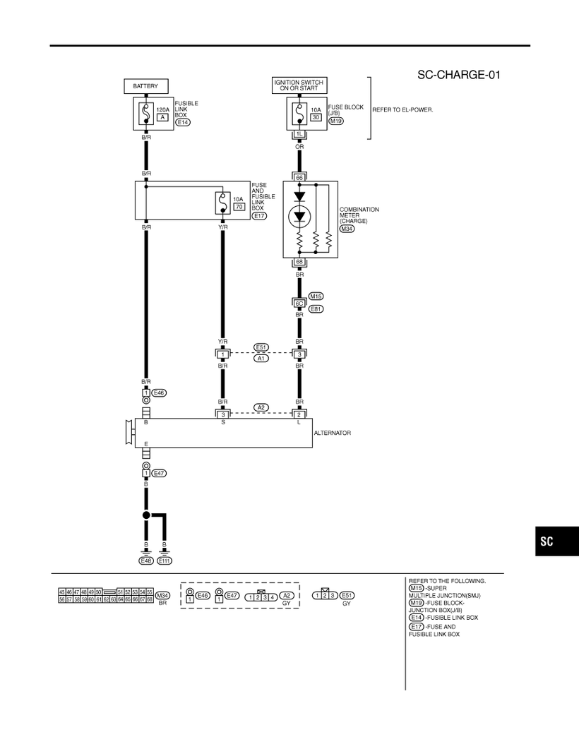INFINITI I35 Wiring Diagrams - Car Electrical Wiring DiagramCar Electrical Wiring Diagram - Jimdo