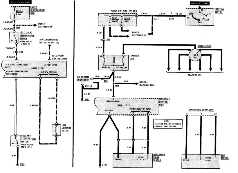 Diagram 1987 Bmw 528e Wiring Diagram Full Version Hd Quality Wiring Diagram Ritualdiagrams Politopendays It