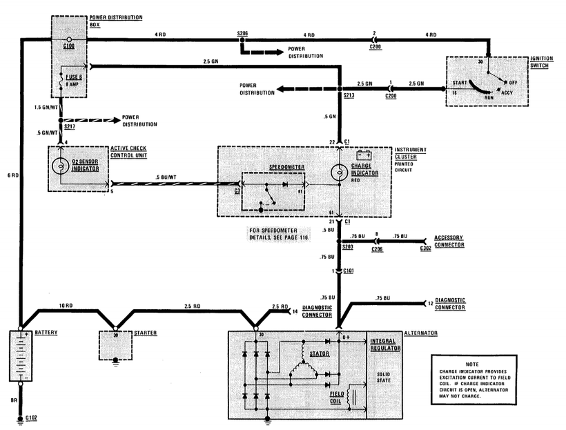 bmw 528e e28 wiring diagrams - car electrical wiring diagram  car electrical wiring diagram - jimdo