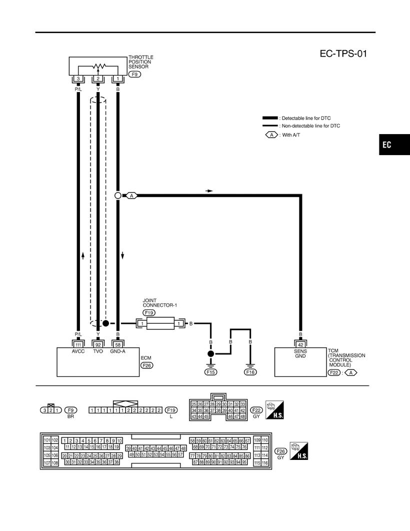 Infiniti G20 Wiring Diagrams