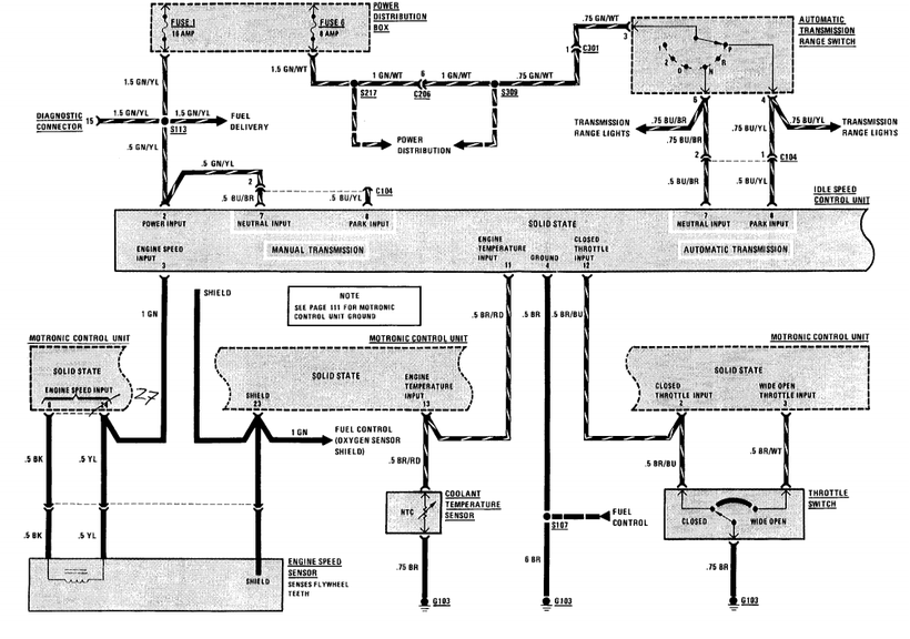 528 bmw wiring diagrams - jeep tj fuse box list data schematic  santuariomadredelbuonconsiglio.it