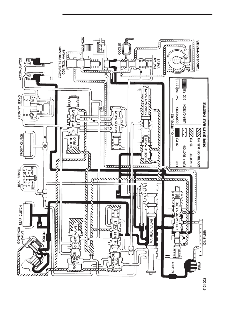 Plymouth Acclaim Wiring Diagrams