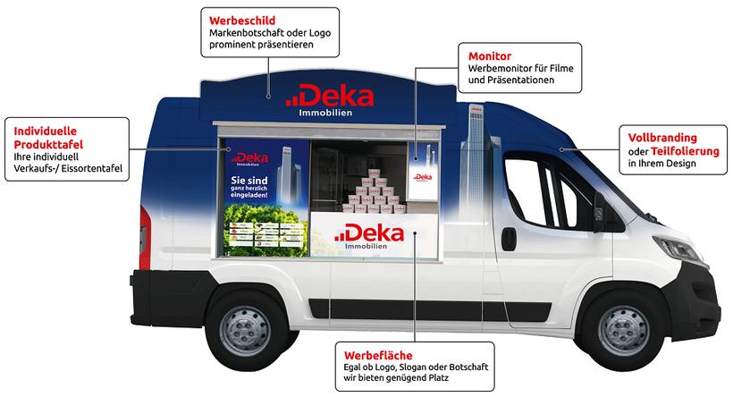 Eiswagen, Eiswagen mieten mit individuellem Branding, Eiswagen Marketing